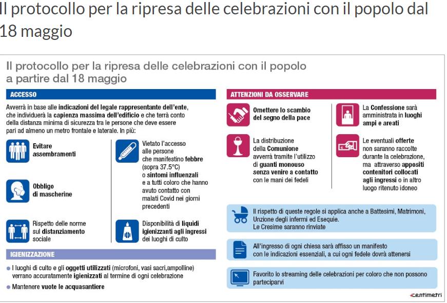 Protocollo  per la ripresa delle celebrazioni con il popolo